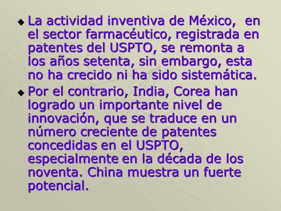La actividad inventiva de México, en el sector farmacéutico, registrada en patentes del USPTO, se remonta a los años setenta, sin embargo, esta no ha crecido ni ha sido sistemática.
