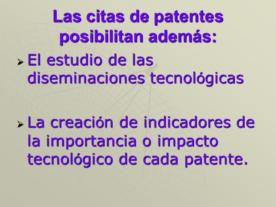 Industria farmacéutica: número de patentes de India concedidas en E.U.