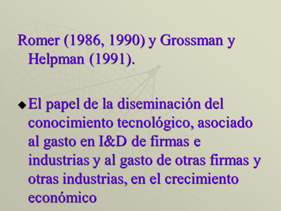 Industria farmacéutica: patentes de China concedidas en E.