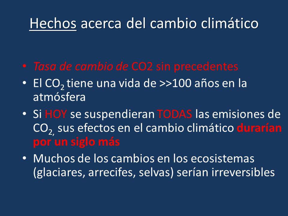 Hechos acerca del cambio climático Tasa de cambio de CO2 sin precedentes El CO 2 tiene una vida de >>100 años en la atmósfera Si HOY se suspendieran TODAS las emisiones de CO 2, sus efectos en el cambio climático durarían por un siglo más Muchos de los cambios en los ecosistemas (glaciares, arrecifes, selvas) serían irreversibles
