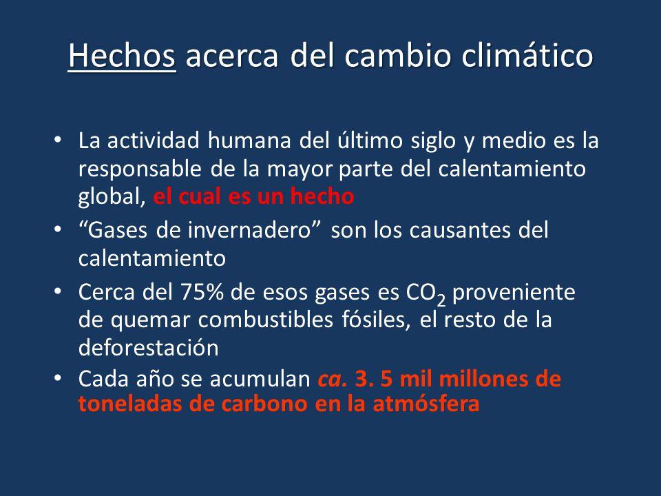 Hechos acerca del cambio climático La actividad humana del último siglo y medio es la responsable de la mayor parte del calentamiento global, el cual es un hecho Gases de invernadero son los causantes del calentamiento Cerca del 75% de esos gases es CO 2 proveniente de quemar combustibles fósiles, el resto de la deforestación Cada año se acumulan ca.