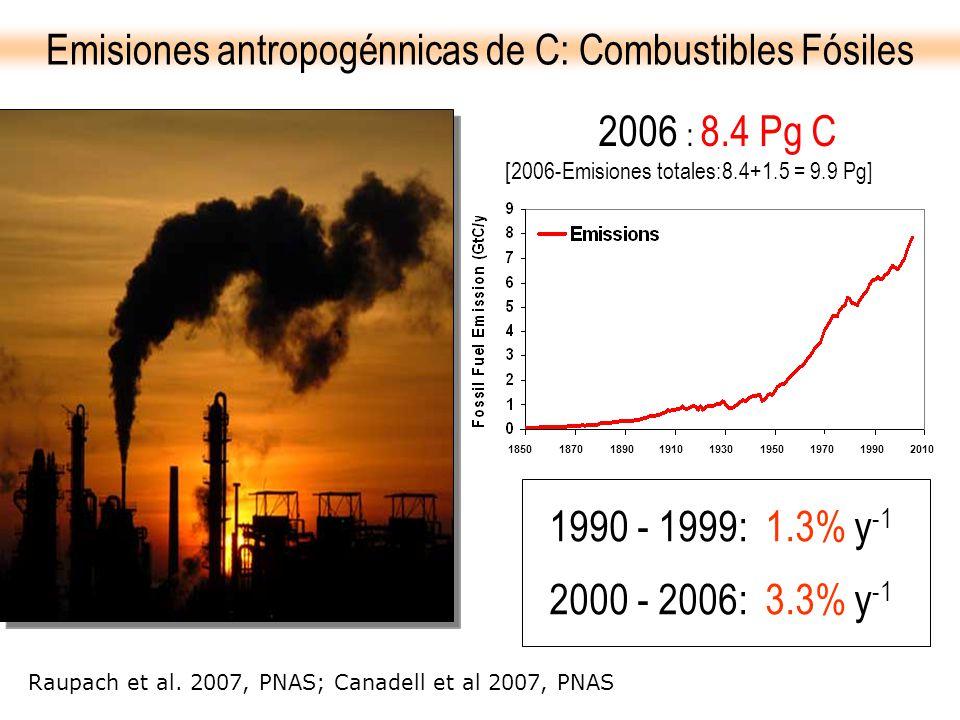 Emisiones antropogénnicas de C: Combustibles Fósiles Raupach et al.