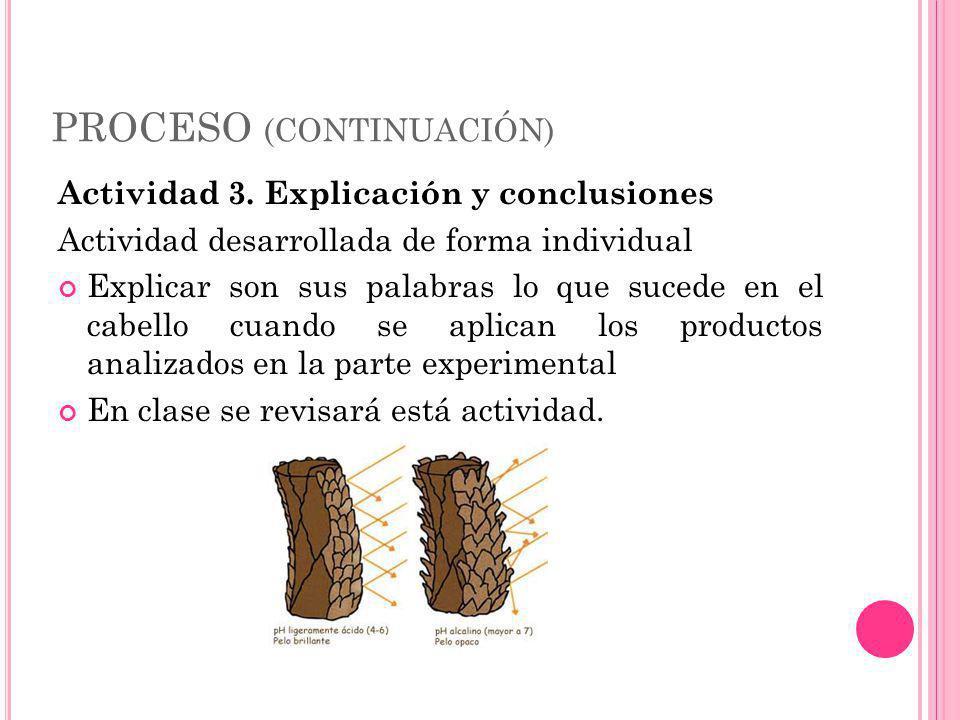 Actividad 3. Explicación y conclusiones Actividad desarrollada de forma individual Explicar son sus palabras lo que sucede en el cabello cuando se apl