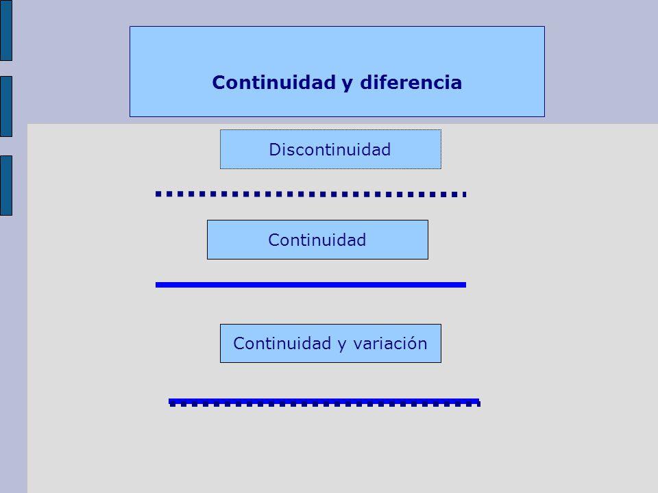 Continuidad y diferencia Discontinuidad Continuidad Continuidad y variación