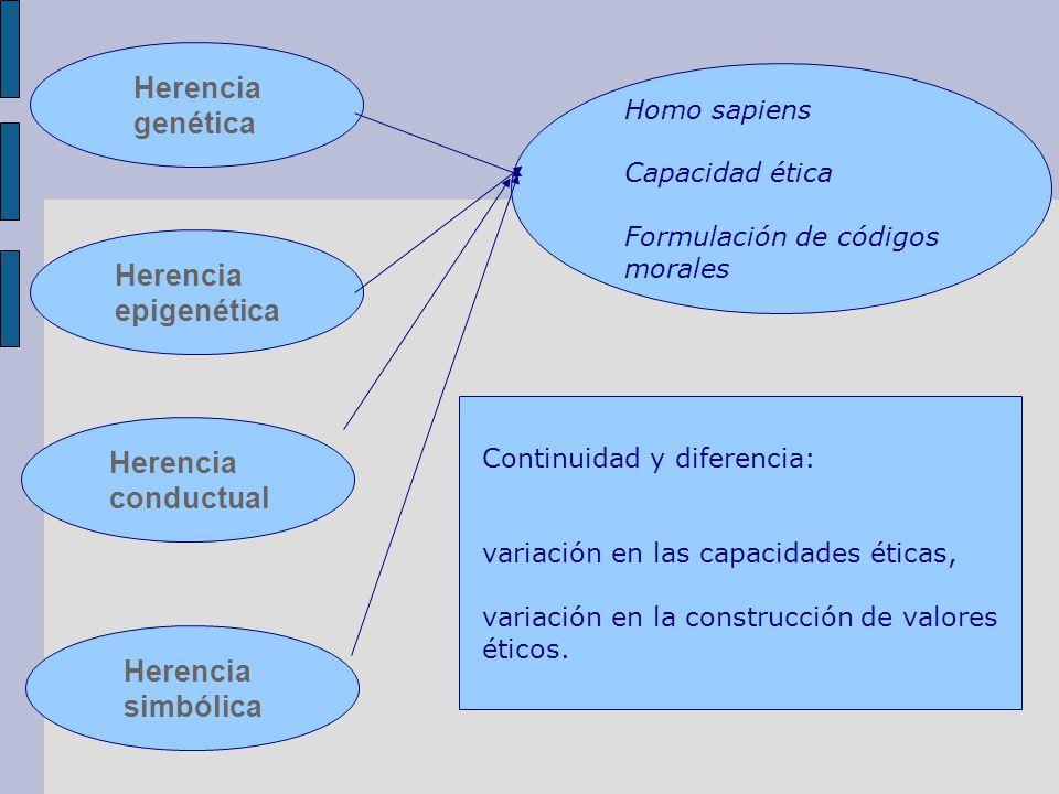Herencia conductual Herencia epigenética Herencia genética Homo sapiens Capacidad ética Formulación de códigos morales Continuidad y diferencia: variación en las capacidades éticas, variación en la construcción de valores éticos.
