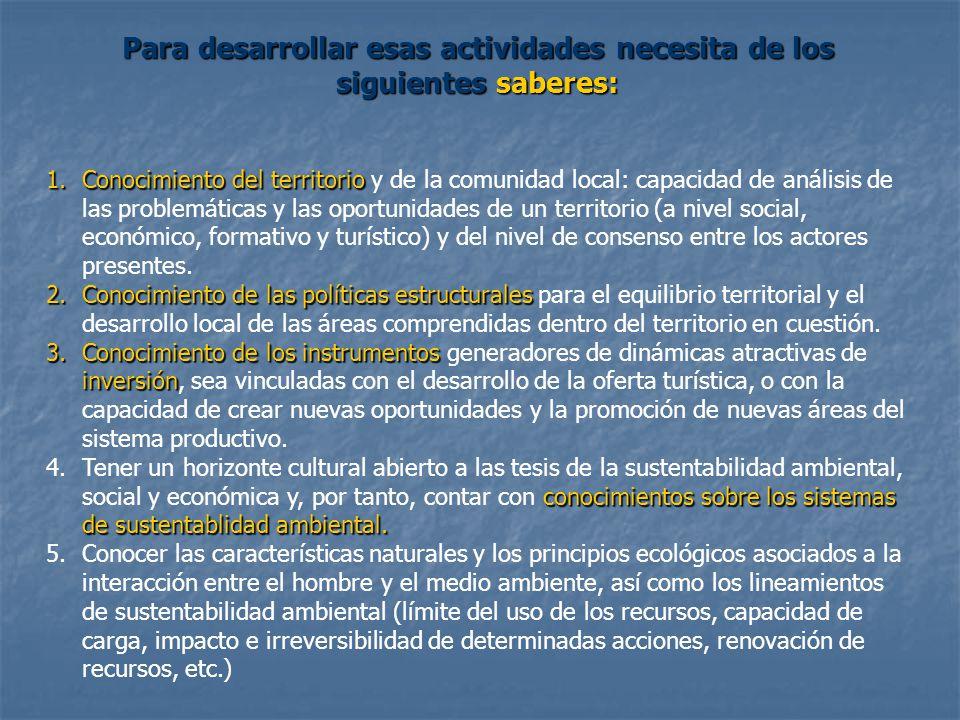1.Conocimiento del territorio 1.Conocimiento del territorio y de la comunidad local: capacidad de análisis de las problemáticas y las oportunidades de un territorio (a nivel social, económico, formativo y turístico) y del nivel de consenso entre los actores presentes.