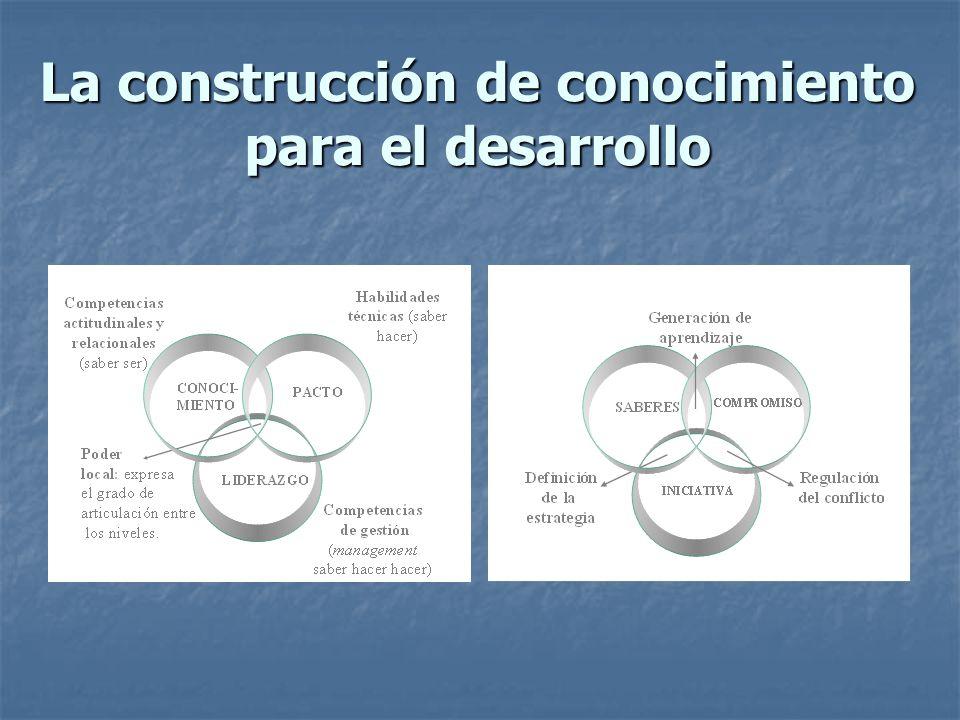 La construcción de conocimiento para el desarrollo