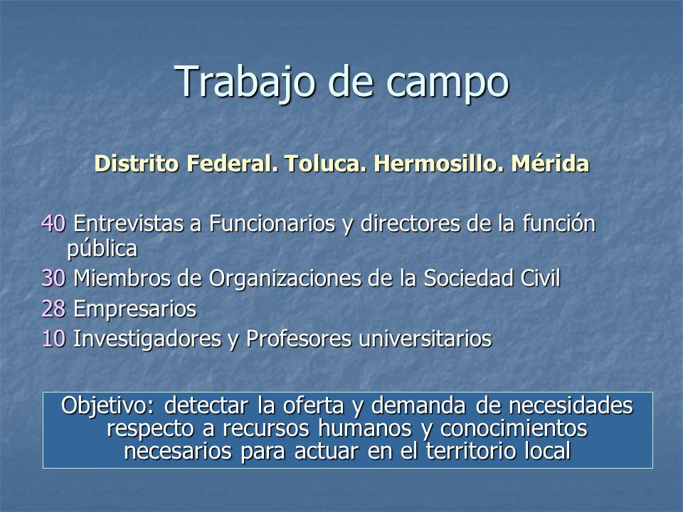 Trabajo de campo Distrito Federal. Toluca. Hermosillo.