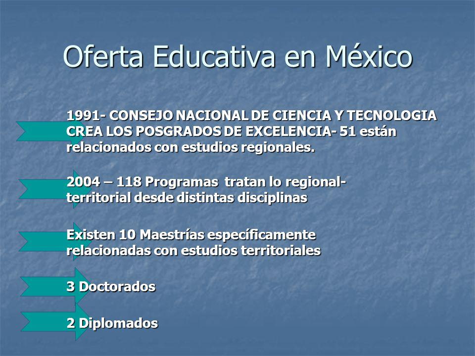 Oferta Educativa en México 1991- CONSEJO NACIONAL DE CIENCIA Y TECNOLOGIA CREA LOS POSGRADOS DE EXCELENCIA- 51 están relacionados con estudios regionales.