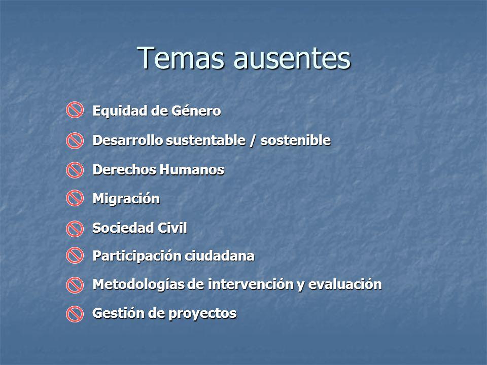 Temas ausentes Equidad de Género Desarrollo sustentable / sostenible Derechos Humanos Migración Sociedad Civil Participación ciudadana Metodologías de intervención y evaluación Gestión de proyectos