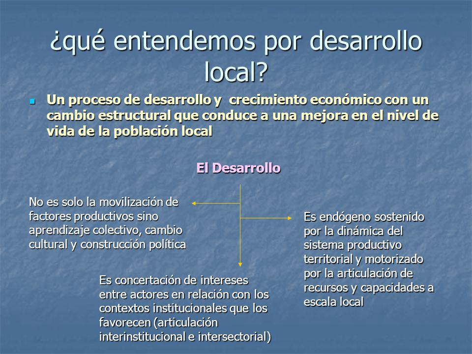Un desarrollo que …está fuertemente condicionado por la voluntad y capacidad de los actores locales; …está fuertemente condicionado por la voluntad y capacidad de los actores locales; …debe dotarse de instrumentos adecuados para la aplicación de políticas y de estrategias de desarrollo local; …debe dotarse de instrumentos adecuados para la aplicación de políticas y de estrategias de desarrollo local; …tales políticas reside también en la capacidad de interacción activa entre las economías locales y las decisiones que se toman a nivel nacional e internacional.