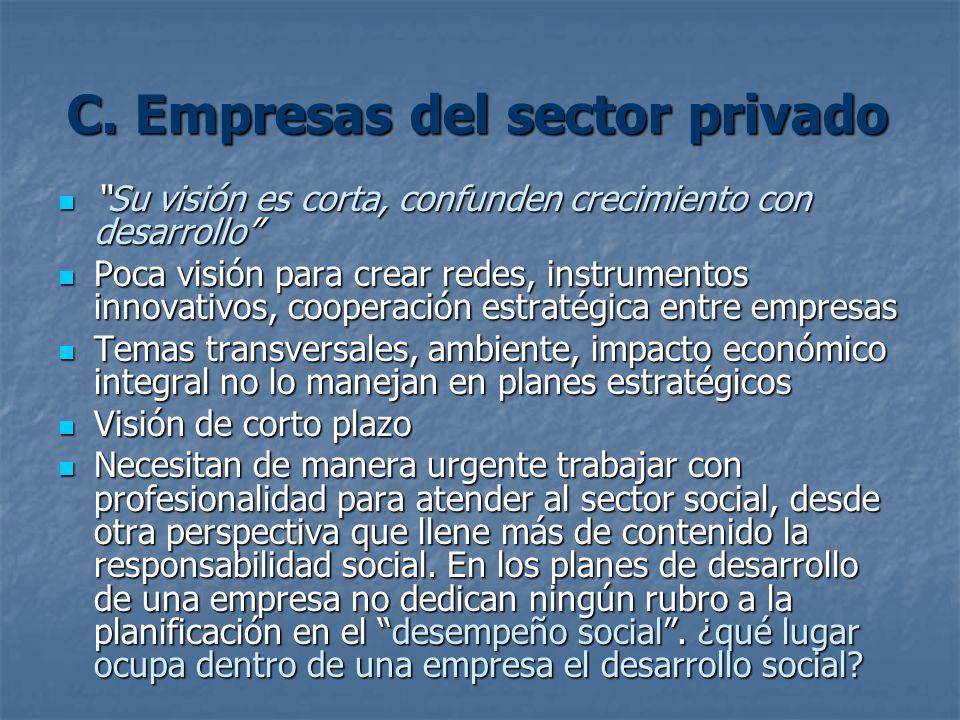 C. Empresas del sector privado Su visión es corta, confunden crecimiento con desarrolloSu visión es corta, confunden crecimiento con desarrollo Poca v