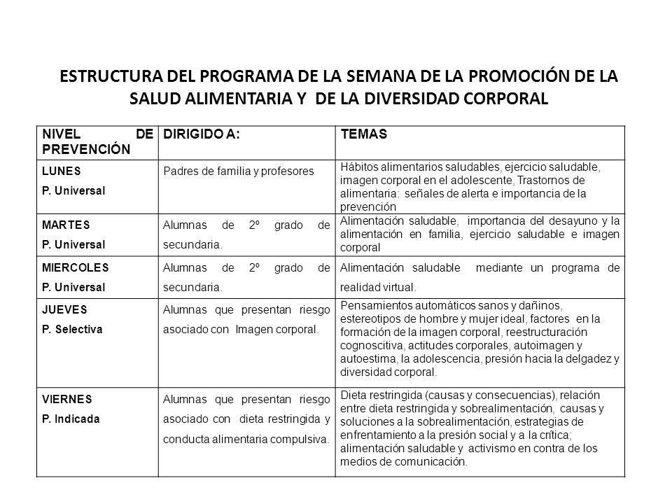 ESTRUCTURA DEL PROGRAMA DE LA SEMANA DE LA PROMOCIÓN DE LA SALUD ALIMENTARIA Y DE LA DIVERSIDAD CORPORAL NIVEL DE PREVENCIÓN DIRIGIDO A:TEMAS LUNES P.