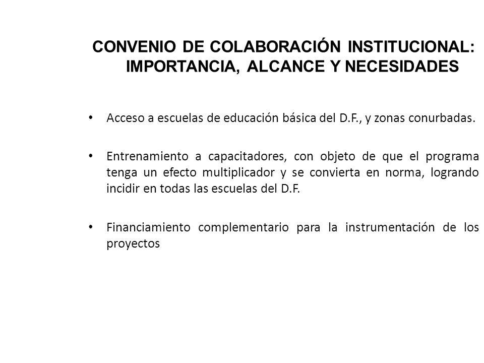 CONVENIO DE COLABORACIÓN INSTITUCIONAL: IMPORTANCIA, ALCANCE Y NECESIDADES Acceso a escuelas de educación básica del D.F., y zonas conurbadas. Entrena