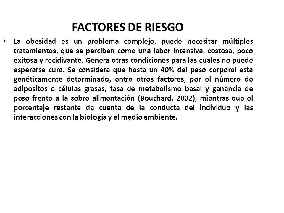 FACTORES DE RIESGO La obesidad es un problema complejo, puede necesitar múltiples tratamientos, que se perciben como una labor intensiva, costosa, poc