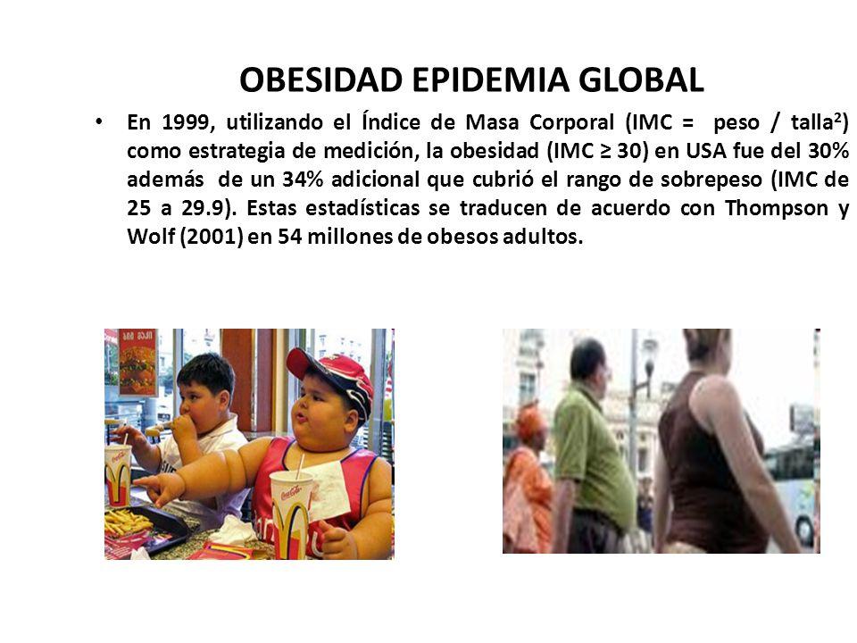 OBESIDAD EPIDEMIA GLOBAL En 1999, utilizando el Índice de Masa Corporal (IMC = peso / talla 2 ) como estrategia de medición, la obesidad (IMC 30) en U