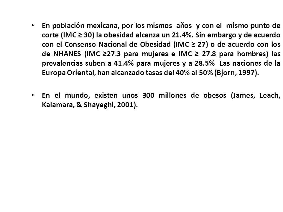 En población mexicana, por los mismos años y con el mismo punto de corte (IMC 30) la obesidad alcanza un 21.4%. Sin embargo y de acuerdo con el Consen