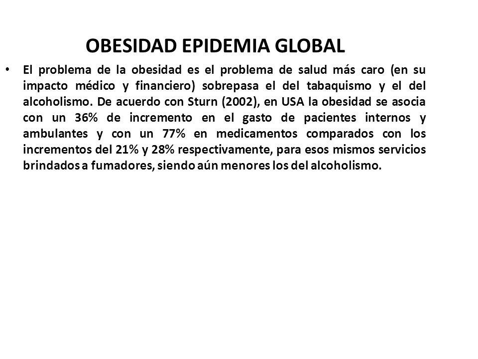 OBESIDAD EPIDEMIA GLOBAL El problema de la obesidad es el problema de salud más caro (en su impacto médico y financiero) sobrepasa el del tabaquismo y