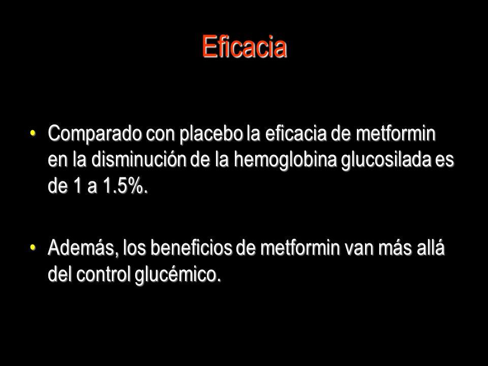 Eficacia Comparado con placebo la eficacia de metformin en la disminución de la hemoglobina glucosilada es de 1 a 1.5%.Comparado con placebo la eficac