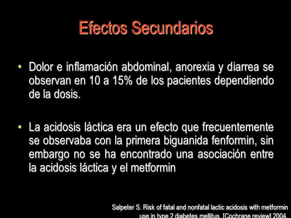 Efectos Secundarios Dolor e inflamación abdominal, anorexia y diarrea se observan en 10 a 15% de los pacientes dependiendo de la dosis.Dolor e inflama