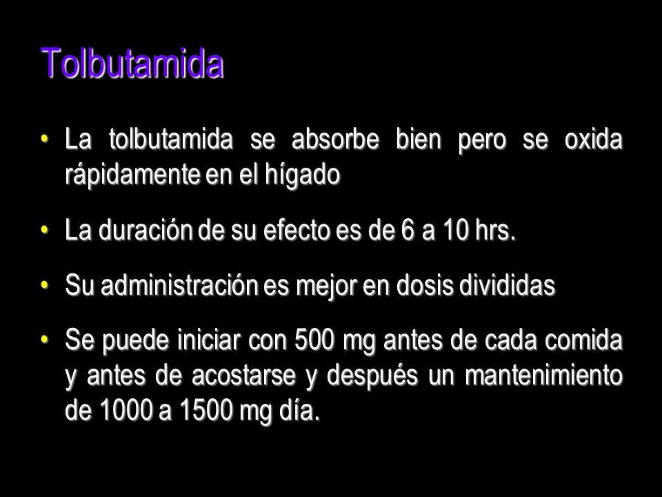 Tolbutamida La tolbutamida se absorbe bien pero se oxida rápidamente en el hígadoLa tolbutamida se absorbe bien pero se oxida rápidamente en el hígado