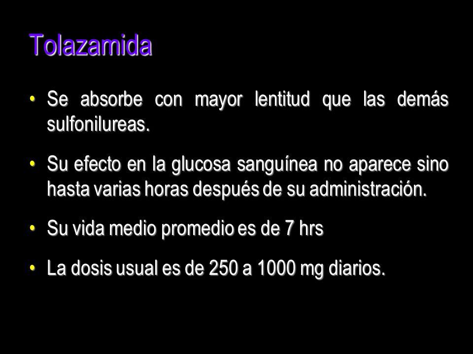 Tolazamida Se absorbe con mayor lentitud que las demás sulfonilureas.Se absorbe con mayor lentitud que las demás sulfonilureas. Su efecto en la glucos