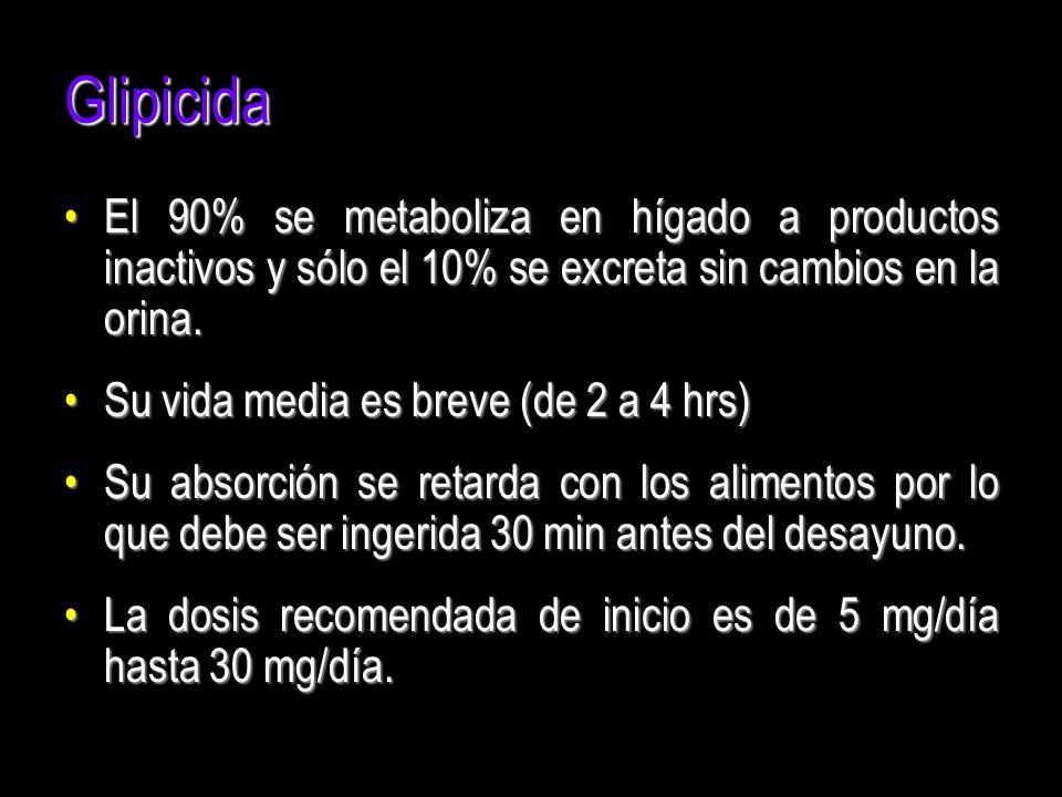 Glipicida El 90% se metaboliza en hígado a productos inactivos y sólo el 10% se excreta sin cambios en la orina.El 90% se metaboliza en hígado a produ