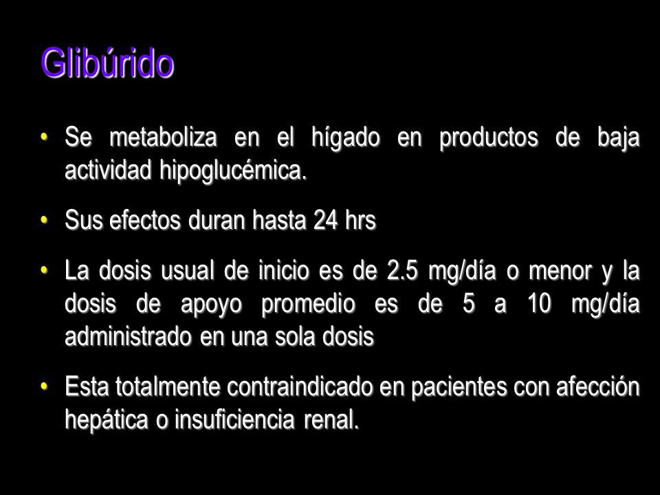 Glibúrido Se metaboliza en el hígado en productos de baja actividad hipoglucémica.Se metaboliza en el hígado en productos de baja actividad hipoglucém