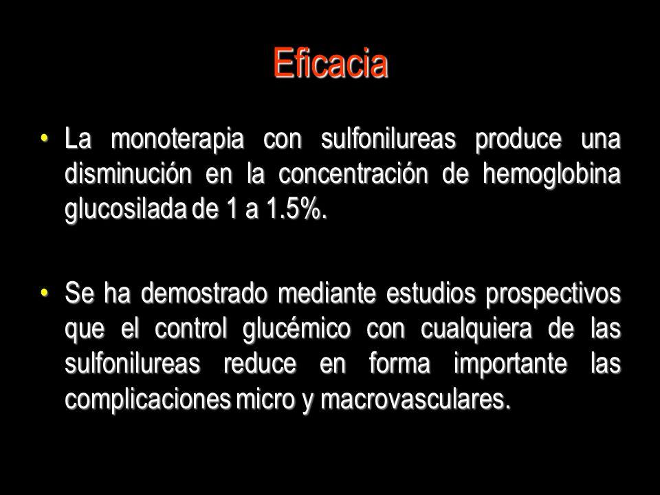 Eficacia La monoterapia con sulfonilureas produce una disminución en la concentración de hemoglobina glucosilada de 1 a 1.5%.La monoterapia con sulfon