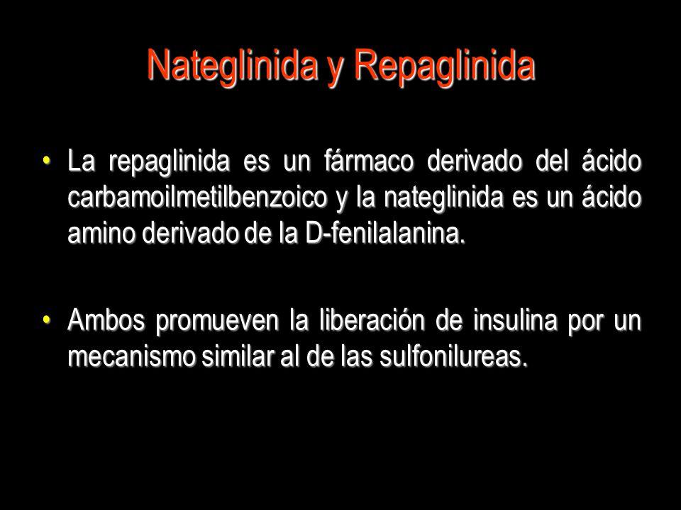 Nateglinida y Repaglinida La repaglinida es un fármaco derivado del ácido carbamoilmetilbenzoico y la nateglinida es un ácido amino derivado de la D-f