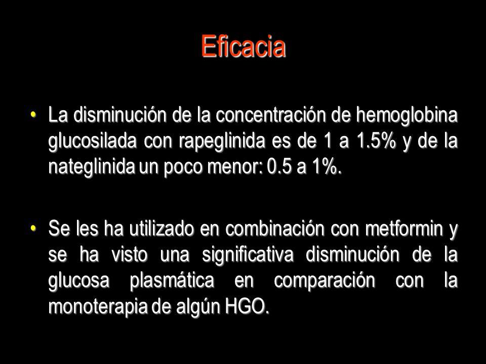 Eficacia La disminución de la concentración de hemoglobina glucosilada con rapeglinida es de 1 a 1.5% y de la nateglinida un poco menor: 0.5 a 1%.La d