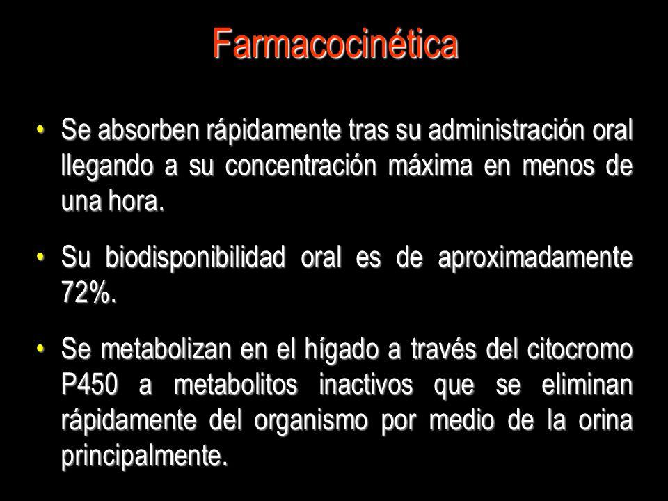 Farmacocinética Se absorben rápidamente tras su administración oral llegando a su concentración máxima en menos de una hora.Se absorben rápidamente tr