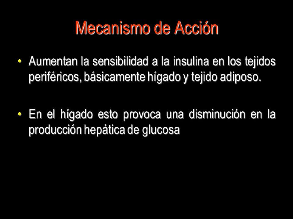 Mecanismo de Acción Aumentan la sensibilidad a la insulina en los tejidos periféricos, básicamente hígado y tejido adiposo.Aumentan la sensibilidad a
