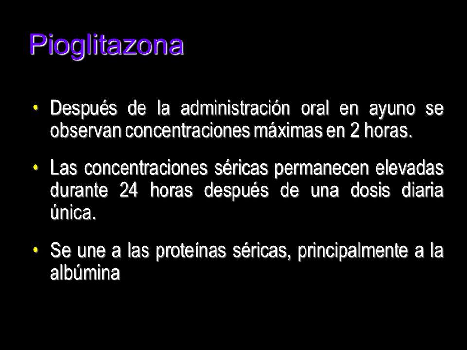 Pioglitazona Después de la administración oral en ayuno se observan concentraciones máximas en 2 horas.Después de la administración oral en ayuno se o
