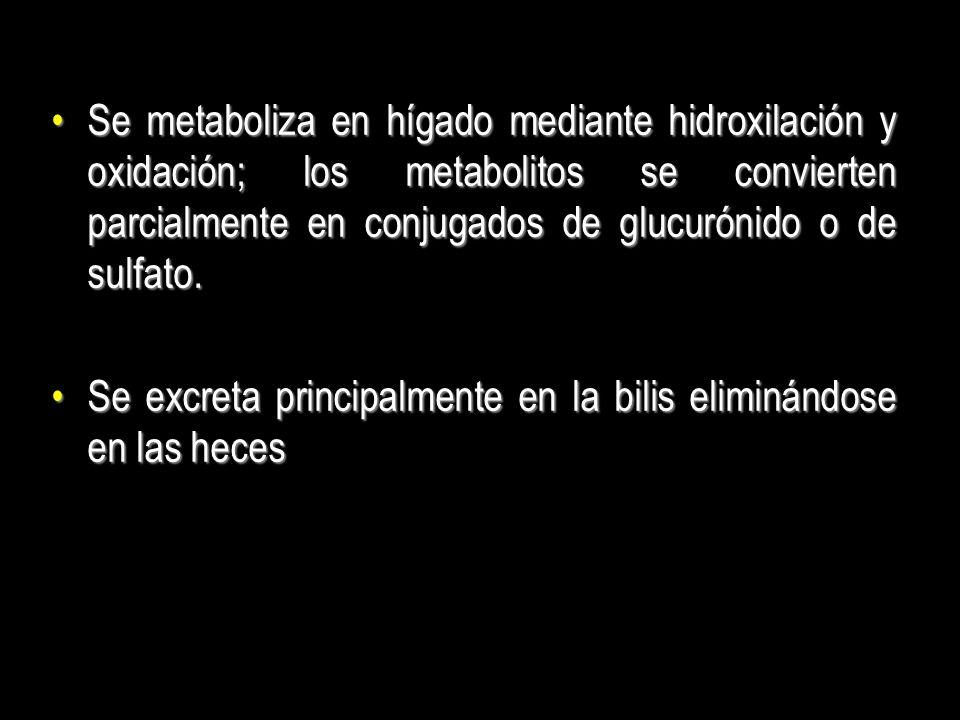 Se metaboliza en hígado mediante hidroxilación y oxidación; los metabolitos se convierten parcialmente en conjugados de glucurónido o de sulfato.Se me