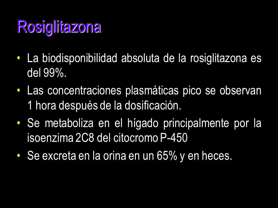 Rosiglitazona La biodisponibilidad absoluta de la rosiglitazona es del 99%. Las concentraciones plasmáticas pico se observan 1 hora después de la dosi