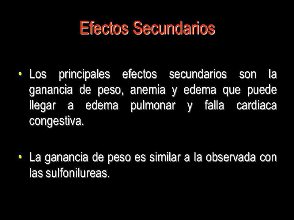 Efectos Secundarios Los principales efectos secundarios son la ganancia de peso, anemia y edema que puede llegar a edema pulmonar y falla cardiaca con