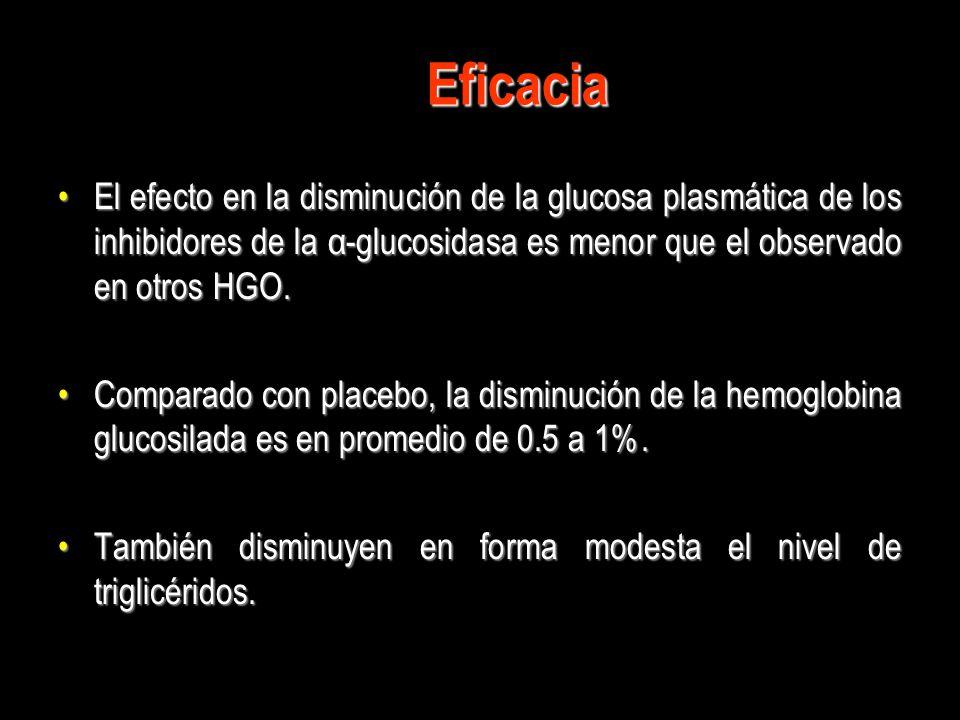 Eficacia El efecto en la disminución de la glucosa plasmática de los inhibidores de la α-glucosidasa es menor que el observado en otros HGO.El efecto