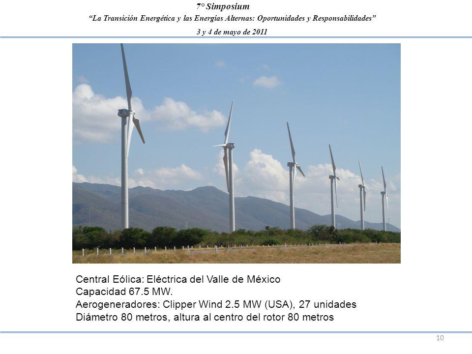 La Transición Energética y las Energías Alternas: Oportunidades y Responsabilidades 3 y 4 de mayo de 2011 7° Simposium 10 Central Eólica: Eléctrica de
