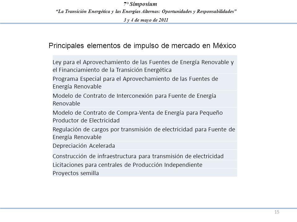 La Transición Energética y las Energías Alternas: Oportunidades y Responsabilidades 3 y 4 de mayo de 2011 7° Simposium 15 Principales elementos de imp