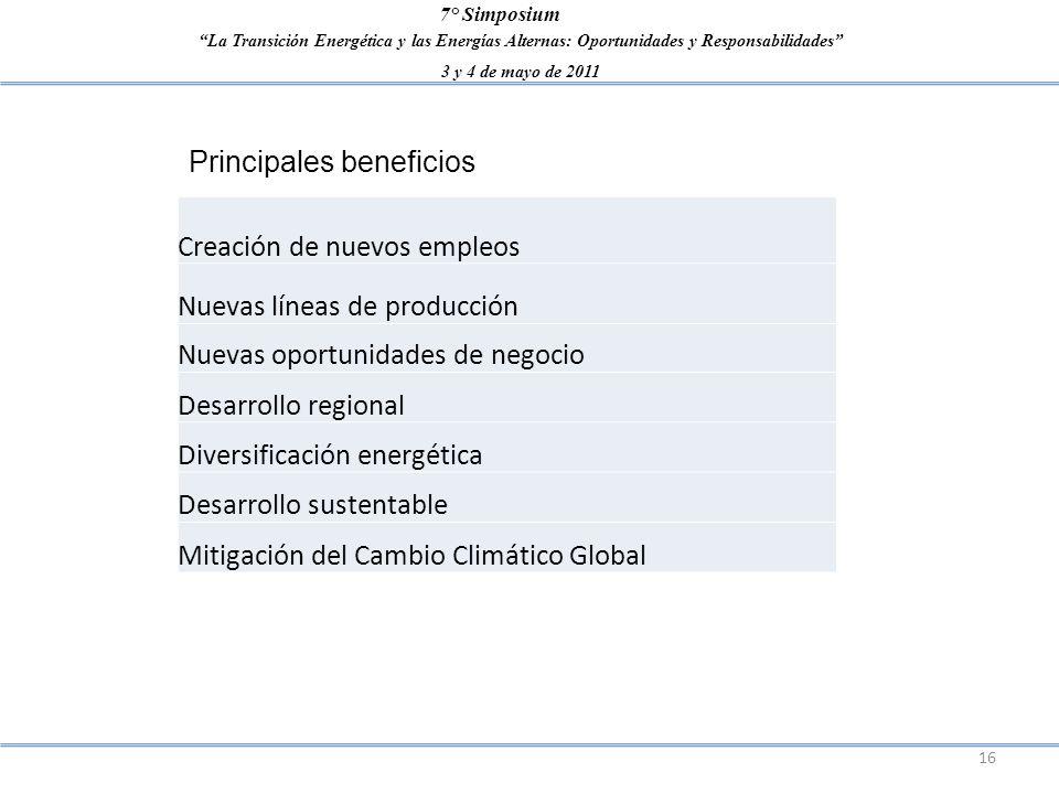 La Transición Energética y las Energías Alternas: Oportunidades y Responsabilidades 3 y 4 de mayo de 2011 7° Simposium 16 Principales beneficios Creac