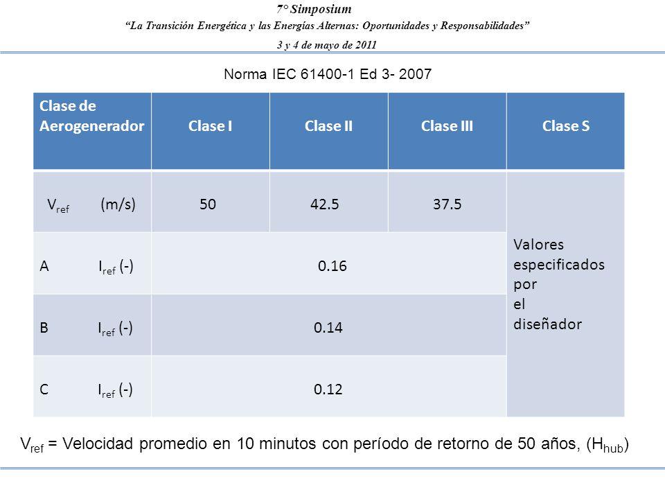 La Transición Energética y las Energías Alternas: Oportunidades y Responsabilidades 3 y 4 de mayo de 2011 7° Simposium Clase de AerogeneradorClase ICl
