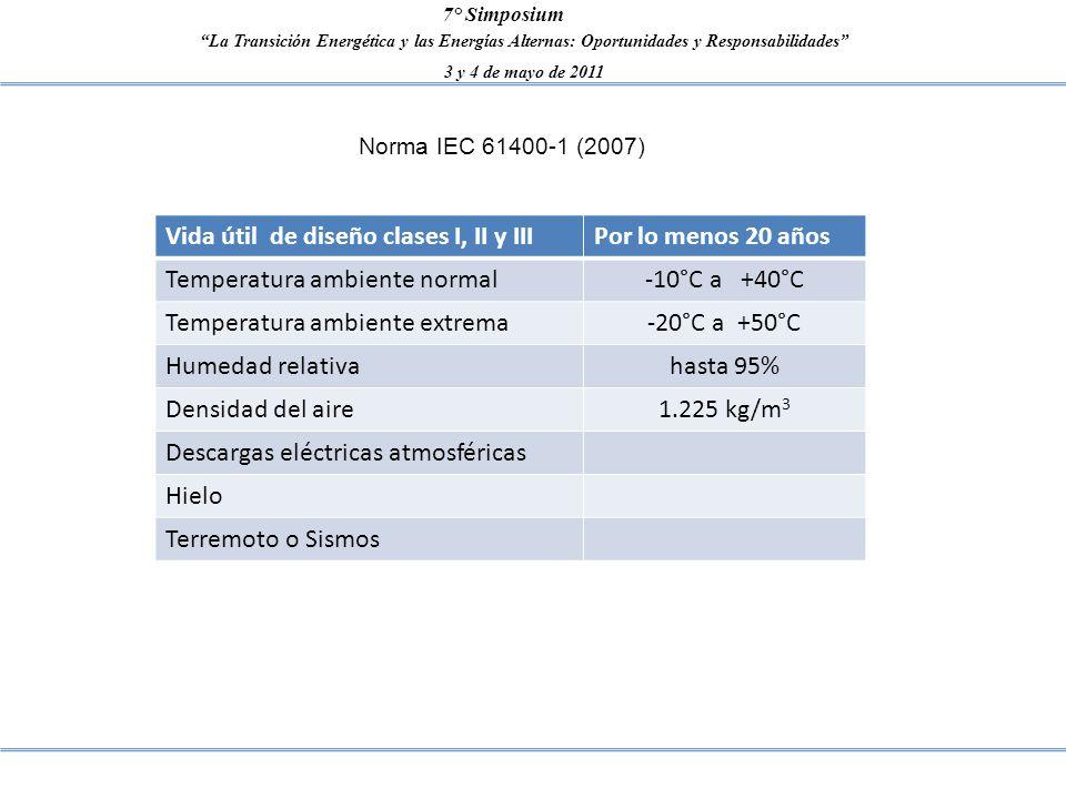 La Transición Energética y las Energías Alternas: Oportunidades y Responsabilidades 3 y 4 de mayo de 2011 7° Simposium Norma IEC 61400-1 (2007) Vida ú