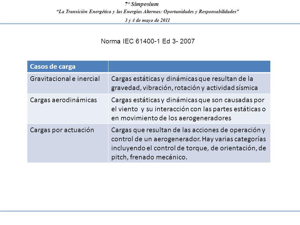 La Transición Energética y las Energías Alternas: Oportunidades y Responsabilidades 3 y 4 de mayo de 2011 7° Simposium Norma IEC 61400-1 Ed 3- 2007 Ca