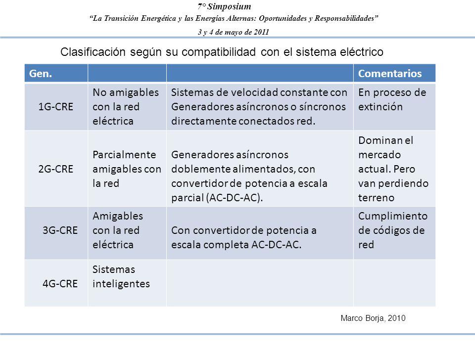 La Transición Energética y las Energías Alternas: Oportunidades y Responsabilidades 3 y 4 de mayo de 2011 7° Simposium Gen.Comentarios 1G-CRE No amiga