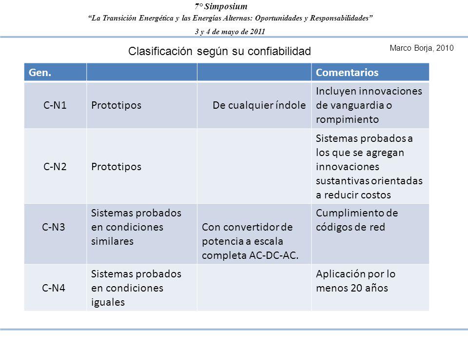 La Transición Energética y las Energías Alternas: Oportunidades y Responsabilidades 3 y 4 de mayo de 2011 7° Simposium Gen.Comentarios C-N1Prototipos