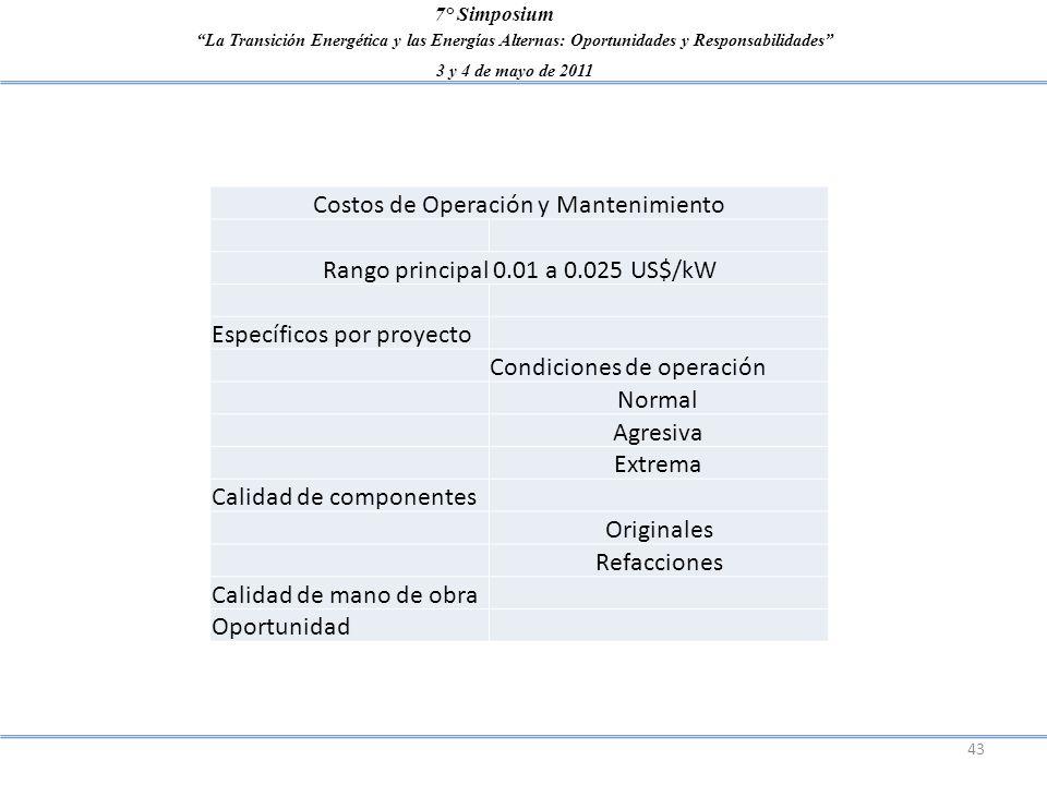 La Transición Energética y las Energías Alternas: Oportunidades y Responsabilidades 3 y 4 de mayo de 2011 7° Simposium 43 Costos de Operación y Manten