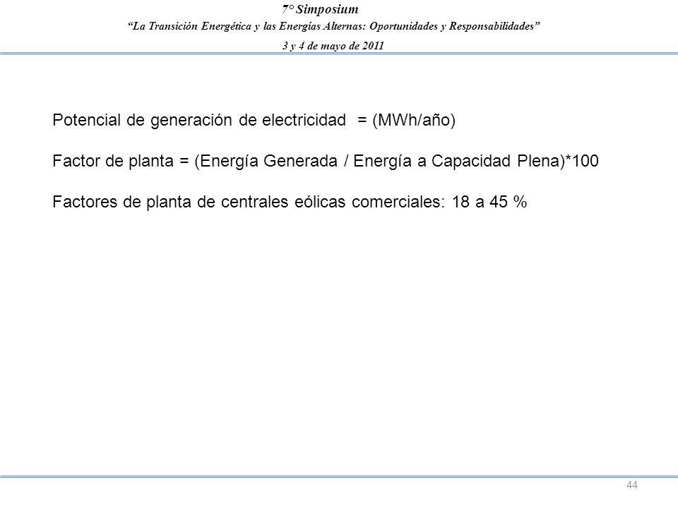 La Transición Energética y las Energías Alternas: Oportunidades y Responsabilidades 3 y 4 de mayo de 2011 7° Simposium 44 Potencial de generación de e
