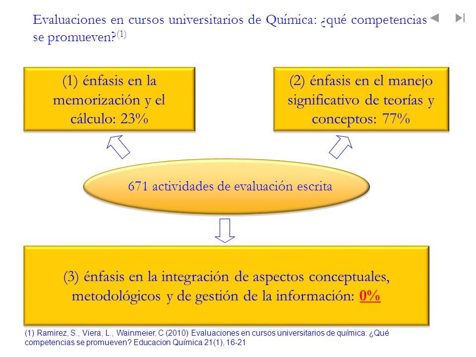 Evaluaciones en cursos universitarios de Química: ¿qué competencias se promueven? (1) (1) Ramirez, S., Viera, L., Wainmeier, C (2010) Evaluaciones en