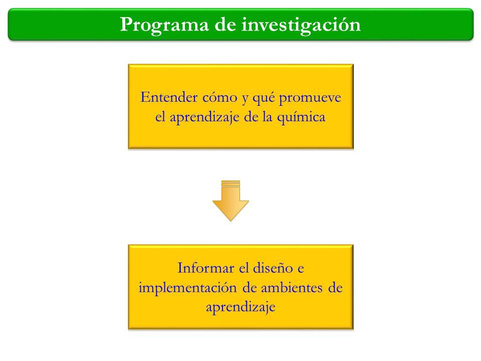 Programa de investigación Entender cómo y qué promueve el aprendizaje de la química Entender cómo y qué promueve el aprendizaje de la química Informar